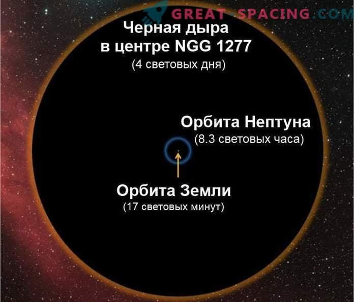 Gli scienziati hanno scoperto 83 buchi neri supermassicci sul bordo dell'universo