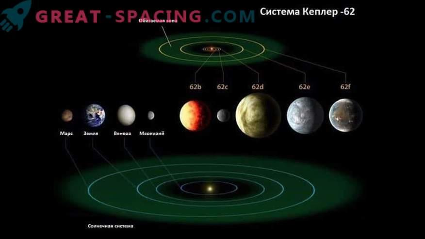 Gli scienziati hanno scoperto un pianeta delle dimensioni della Terra