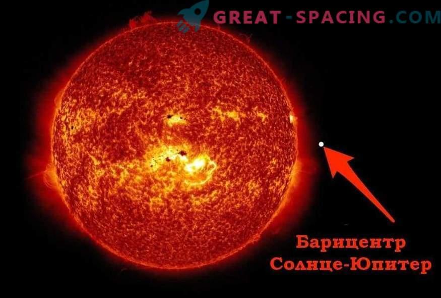 In realtà, Giove non ruota intorno al Sole