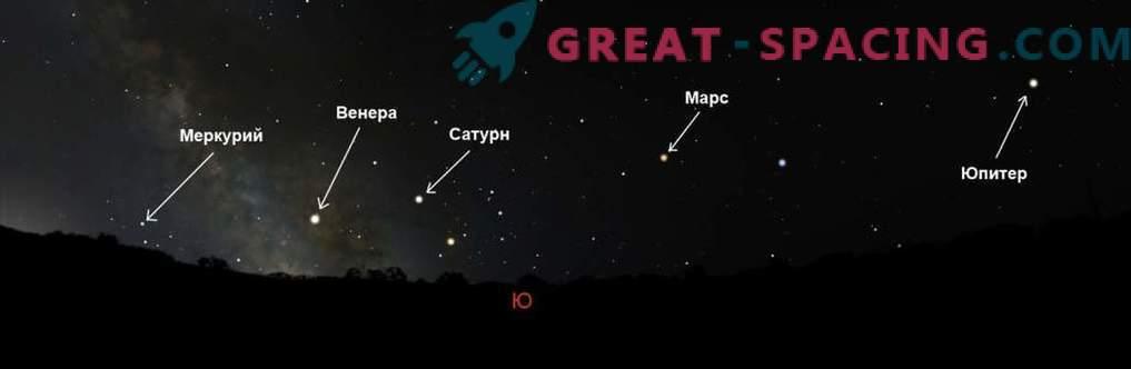 Collegamento dei cinque pianeti questa settimana