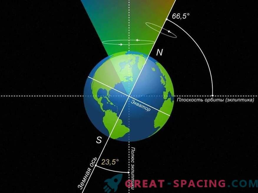 Cosa succede se la Terra inizia a ruotare più velocemente