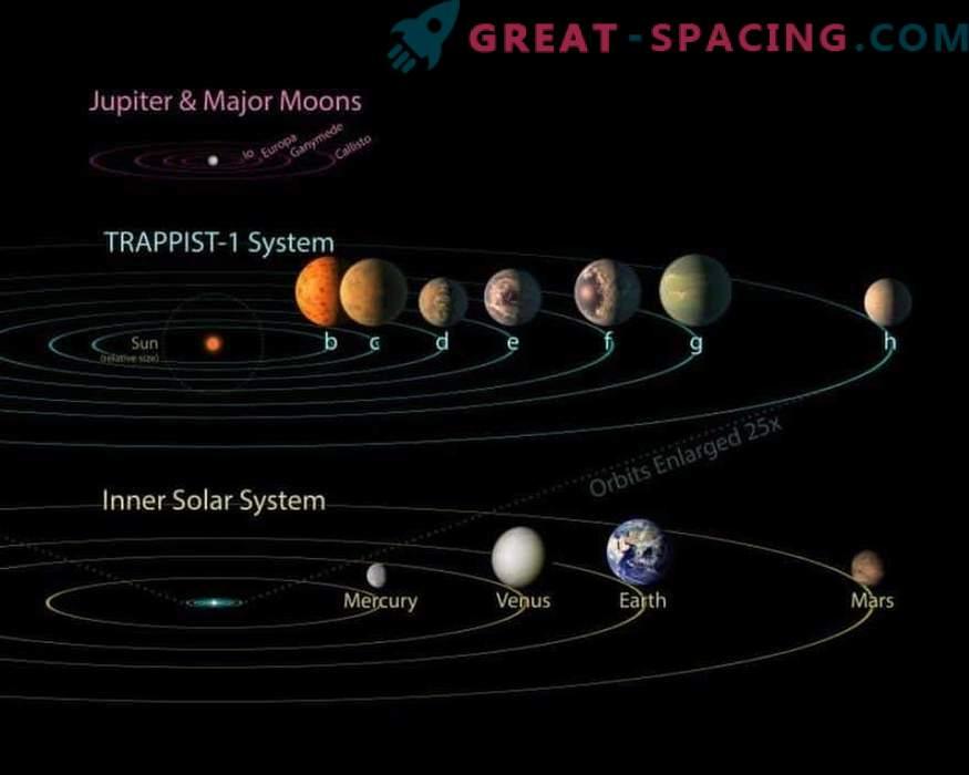 I pianeti di TRAPPIST-1 possono avere sorelle giganti?