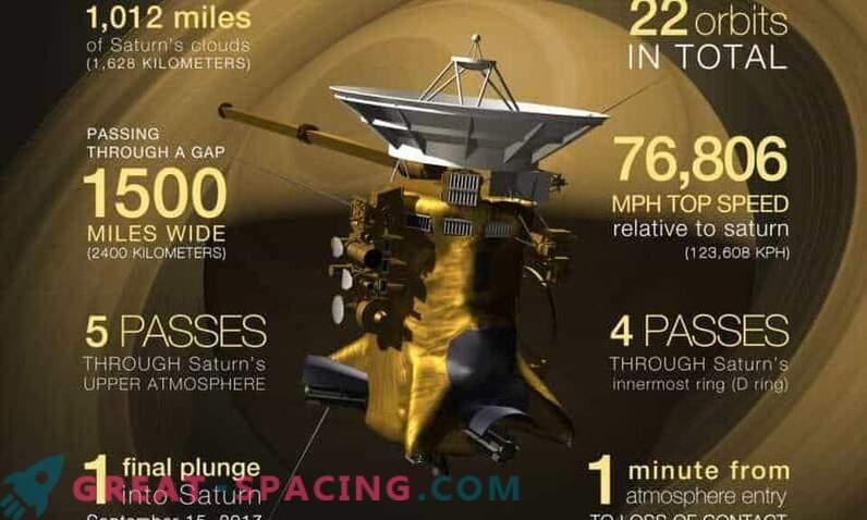 Cassini completa il sorvolo finale su Titan